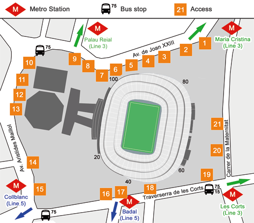 access map to the Camp Nou